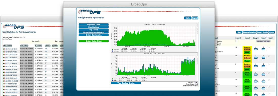 Screen Shots of the BroadOps Interface