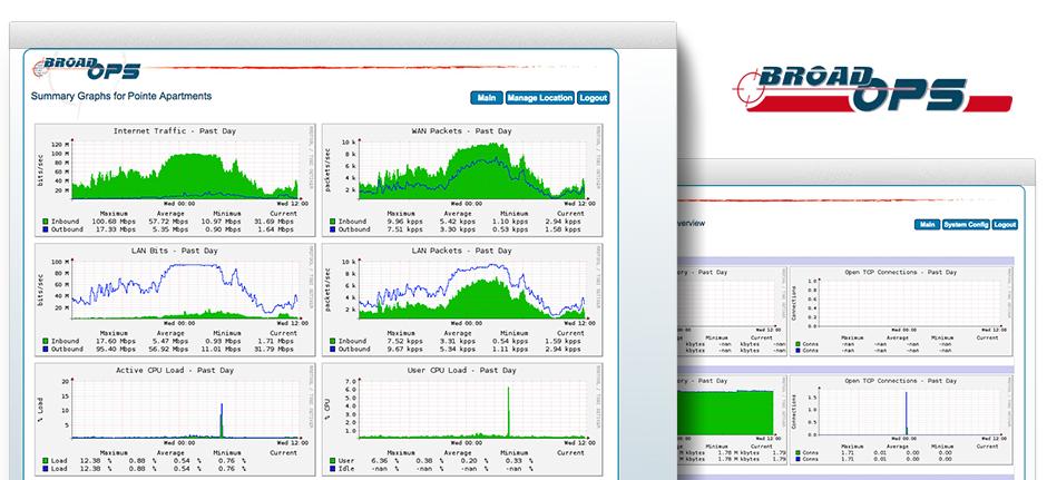 Screen Shots of the BroadOps Interface